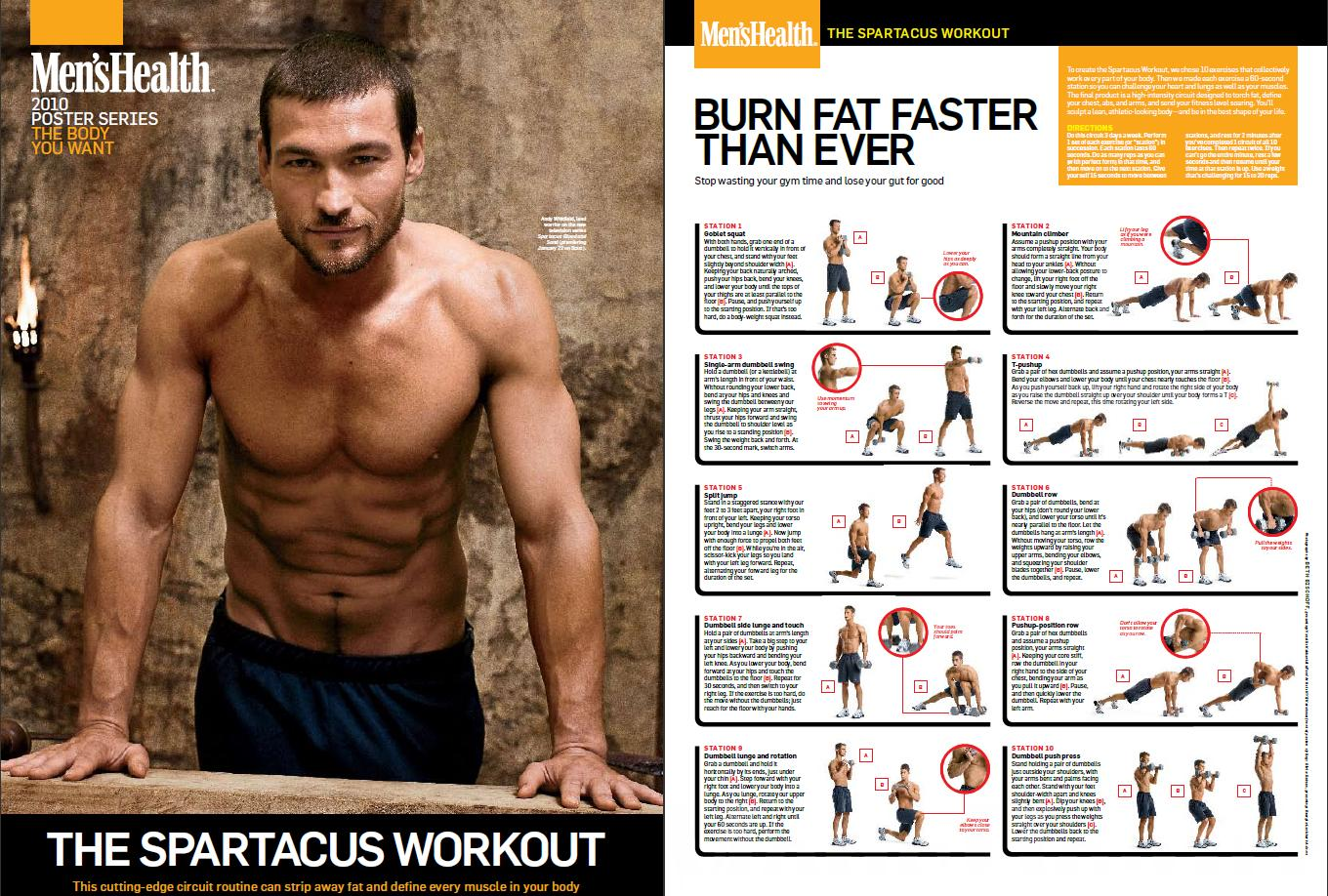 graphic relating to Spartacus Workout Printable referred to as June 2012 Seth Bluman Exercise